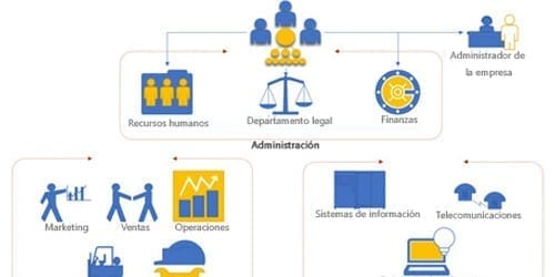 Microsoft-Publisher-Venta-Suscripciones-México