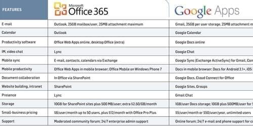 Microsoft-Word-Venta-Suscripciones-México